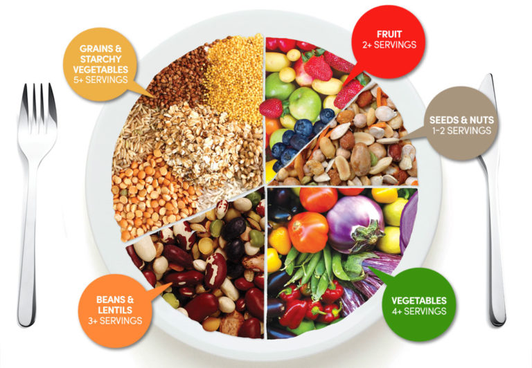 Can the Vegetarian Diet Be Healthy?