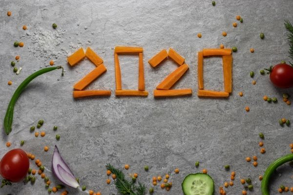 Popular Nutrition Research in 2020